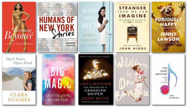 Nonfiction Reads 2015