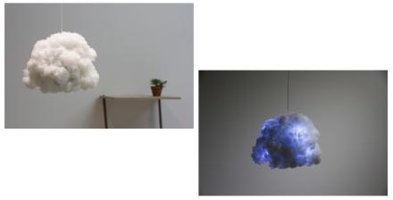 Tiny Cloud Light Bulletin